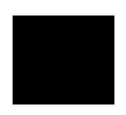 outils framasoft